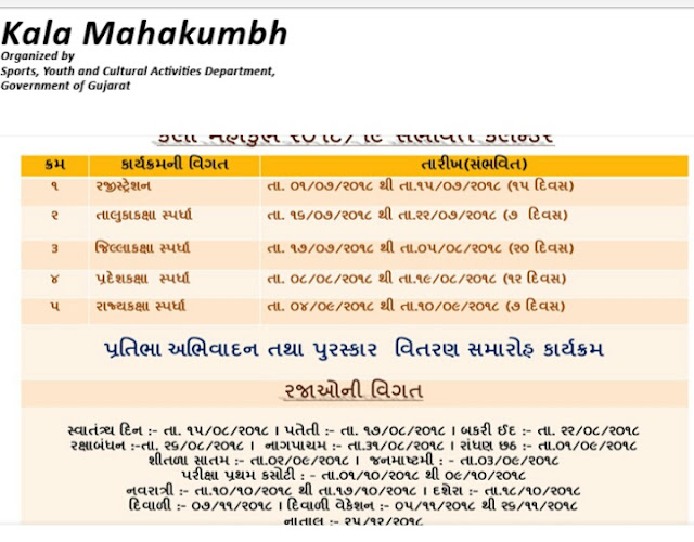 Kalamahakumbh, Guujarat, Online,  Registration, 2018,mihir, gujarat news, latest news from gujarat, gujarat, gujarat politics, gujarat elections 2017, gujarat assembly elections, congress, bjp, anandiben patel, amit shah, ahmedabad, vadodara, rajkot, surat, saurashtra, south gujarat, north gujarat, central gujarat, gujarat headlines, gujarat articles, gujarat stories, narendra modi news,, events, gujarat, state government