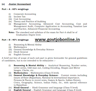 Rajasthan RVUNL Junior Accountant Jobs Exam Pattern and Syllabus
