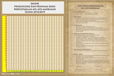 Papan Data Perpustakaan