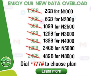 New Glo Data Plan Cost and Duration 2018
