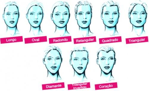 4002fc83361f0 Devido ao grande números de emails recebidos, hoje vamos falar sobre as  diferenças entre o rosto e os tipos de óculos. Tipos de Rosto