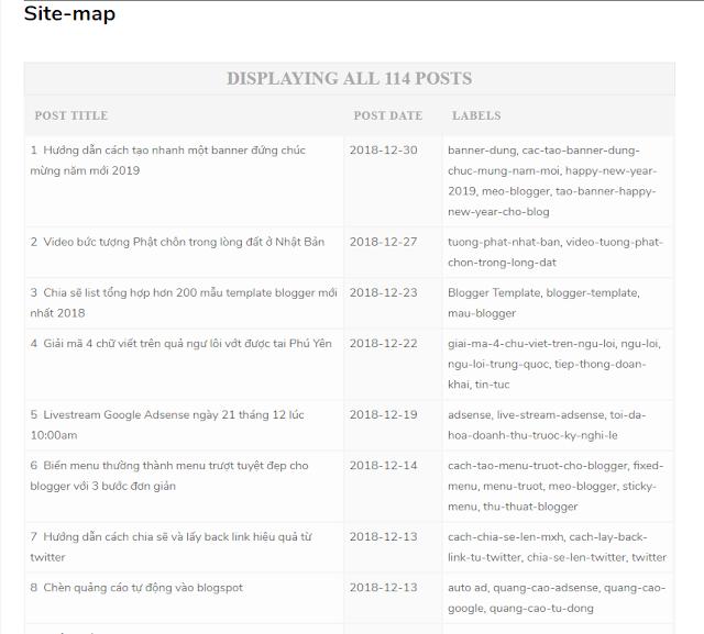 Hướng dẫn cách tạo một trang site map đẹp cho blogspot