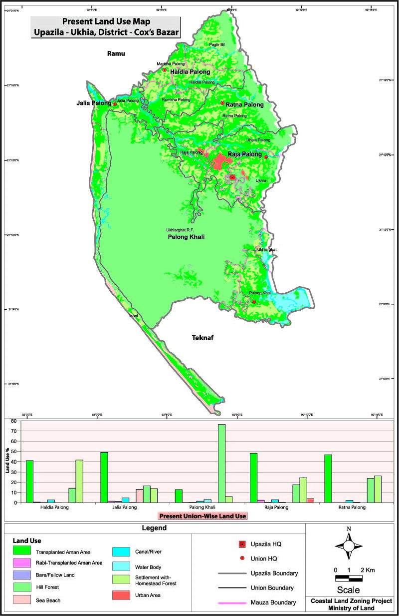 Ukhiya Upazila Mouza Map Cox's Bazar District Bangladesh