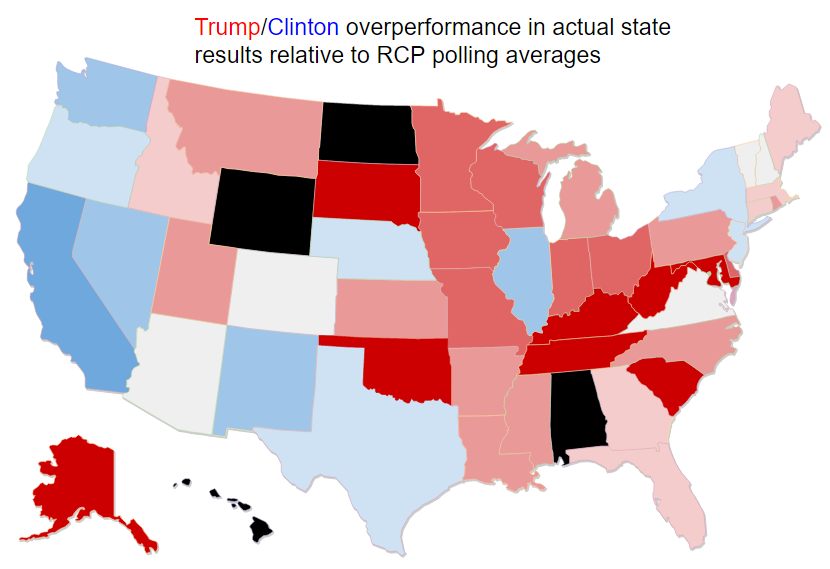 One Thing That Immediately Jumps Out Is The Tendency For The Winner Of Non Compeive States To Significantly Exceed Polling Expectations Ie Trump Doing