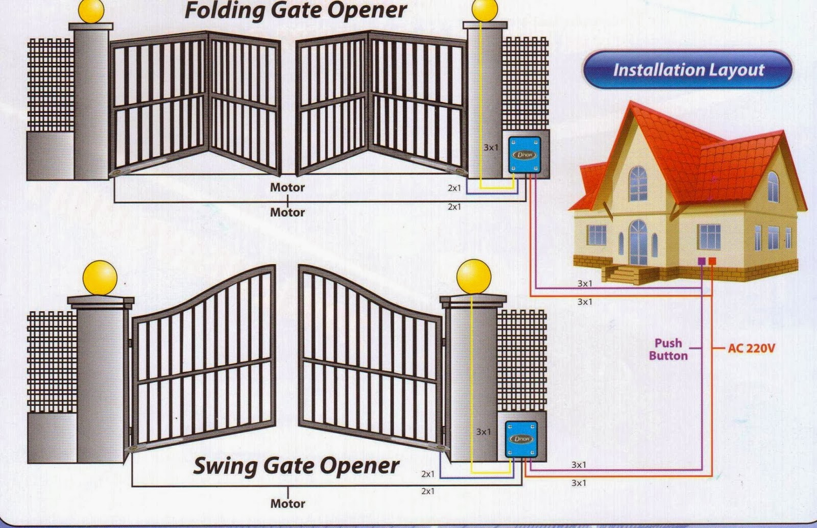 Swing Auto Gate Wiring Diagram 30 Images Autogate Malaysia Technical Support At