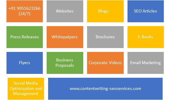 Best Content Developers Hyderabad