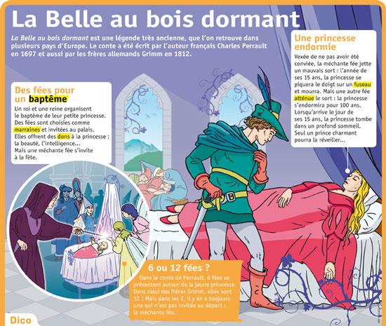 TICs en FLE Charles Perrault et ses contes  lire  ~ La Belle Au Bois Dormant Anglais
