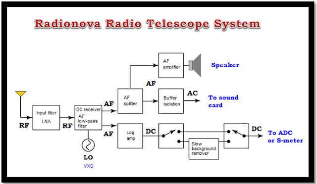 For A Joviandecametric Radio Telescope The Lower Diagram