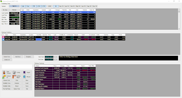 Option Trades - 201512-1