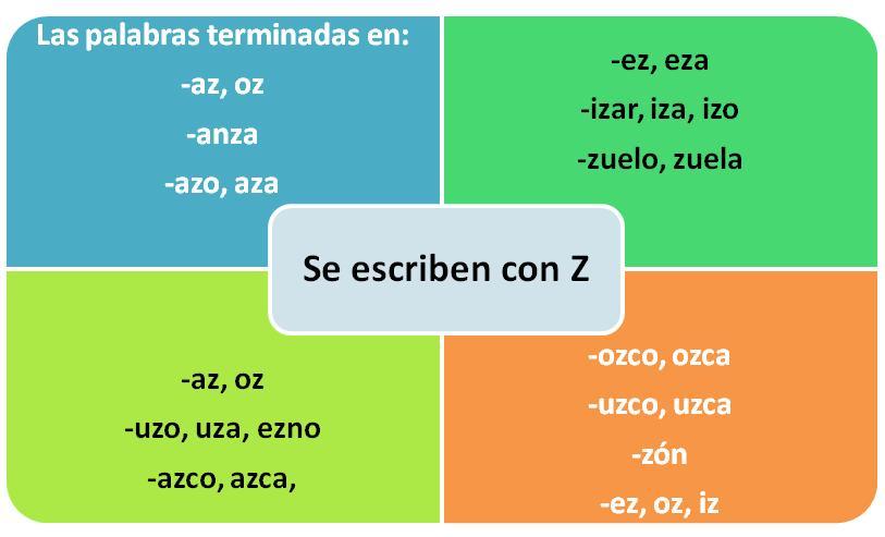 Kennenlernen en español