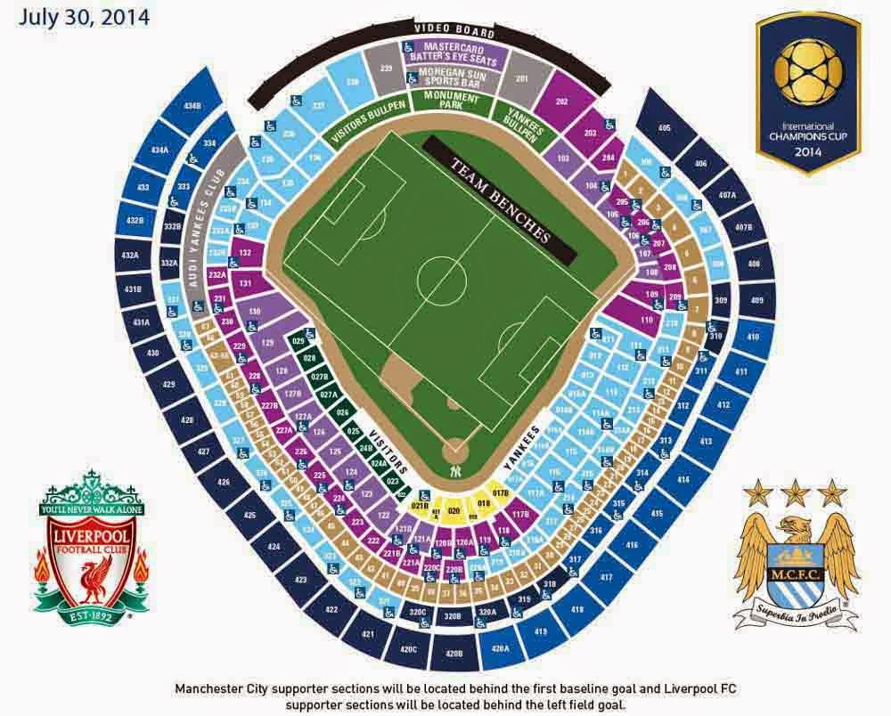 Yankee Stadium Soccer Seating