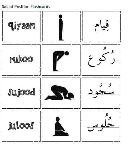 Salaah Positions Cards