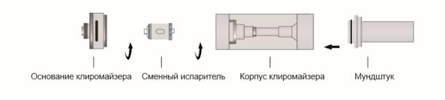 Как использовать Eleaf iStick Basic - Руководство - Русский