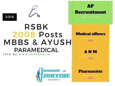 RSBK_MOs_ANM_Paramedical