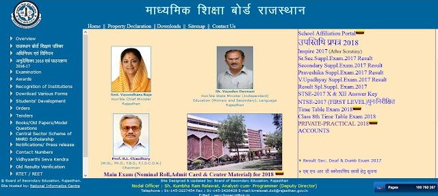 Rajasthan Board 5th Class Results 2018 RBSE Rajasthan Board