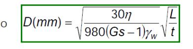 diámetro de la partícula hidrometría 2