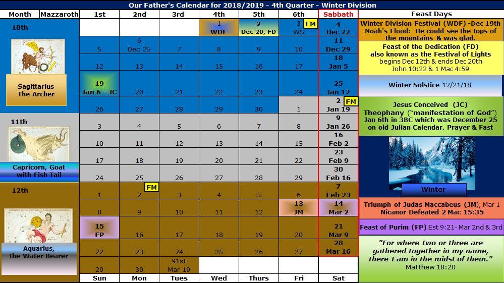 Enoch Calendar 2020 Our Father's Kingdom of America: Our Father's Solar Calendar by Enoch