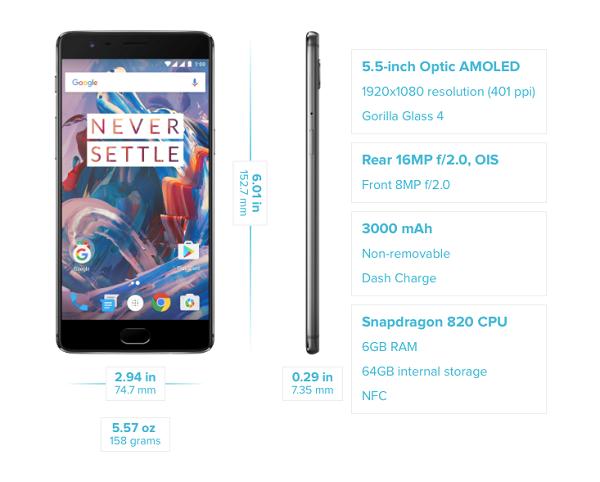Thông số kỹ thuật đầy ấn tượng của OnePlus 3