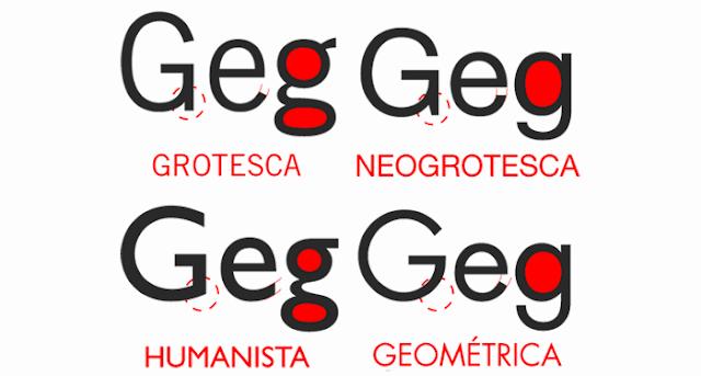 fontes grotescas e neo grotescas