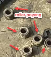 Roller CVT AUS Atau Peyang