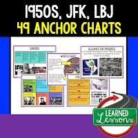 1950s Anchor Charts, JFK Anchor Charts, American History Anchor Charts, American History Classroom Decor, American History Bulletin Boards, ESL Activities, ELL Activities, ESS Activities