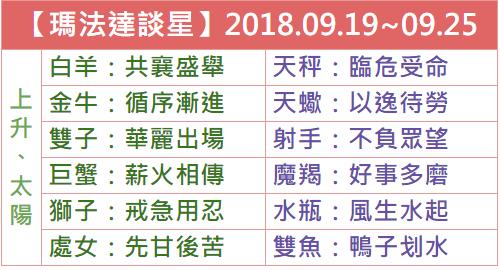 【瑪法達談星】2018.09.19~09.25 千里嬋娟 共此明月