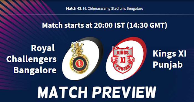 VIVO IPL 2019 Match 42 RCB vs KXIP Match Preview, Head to Head and Trivia