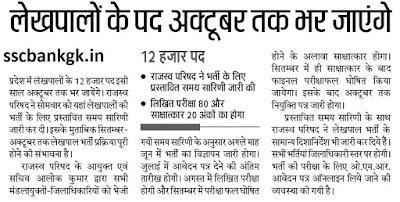 UP Lekhpal Recruitment Merit List 2015 Exam Admit Card