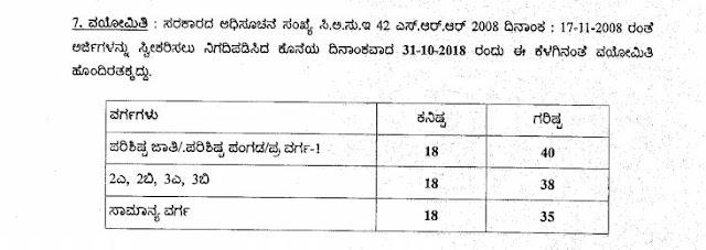 Dakshina Kannada VA Recruitment 2018, Apply for 34 Post