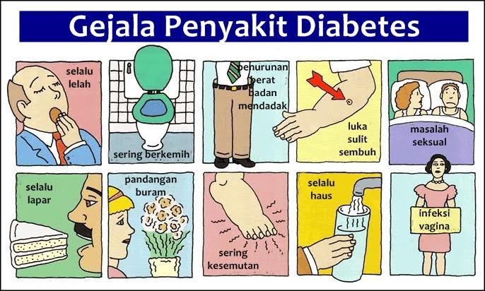 Cara Mengobati Diabetes Secara Herbal Tanpa Efek Samping