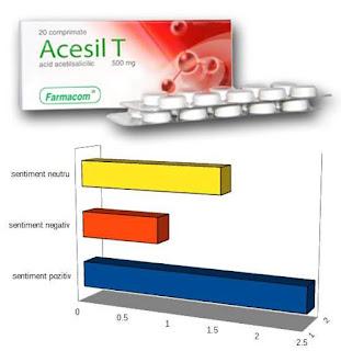 ACESIL T 500 mg pareri alternativa aspirina clasica