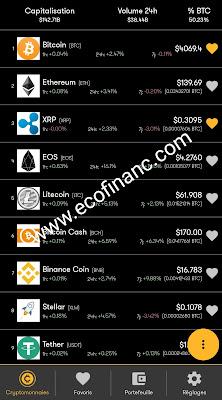 Application pour gérer vos portefeuille monnaies virtuelles