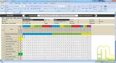 kisi Soal dan Analisis Penilaian yaitu aplikasi berbasis excel untuk pembuatan kisi Download Aksan 15.12 Aplikasi Kisi-Kisi Soal dan Analisis Penilaian K13