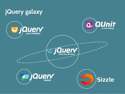 Top 5 Free jQuery Courses for Web Developers - Best of Lot