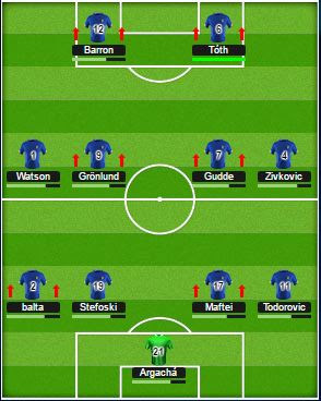 Taktik Ampuh 4-4-2 Defensive Top Eleven