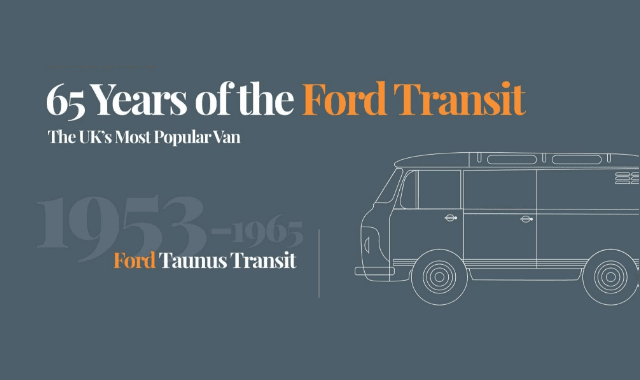 65 Years Of The Ford Transit - The UK's Most Popular Van