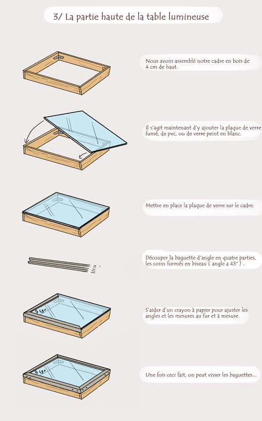 Le blog de chane tutorial cr er sa table lumineuse for Place du verre a eau sur une table