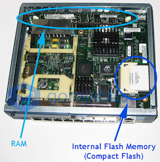 RAM AND FLASH MEMORY
