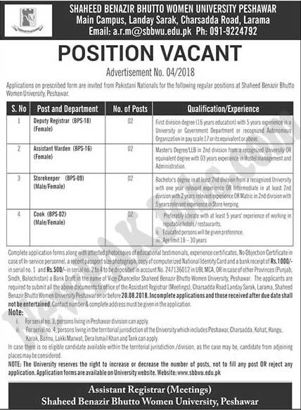 Shaheed Benazir Bhutto Women University latest jobs