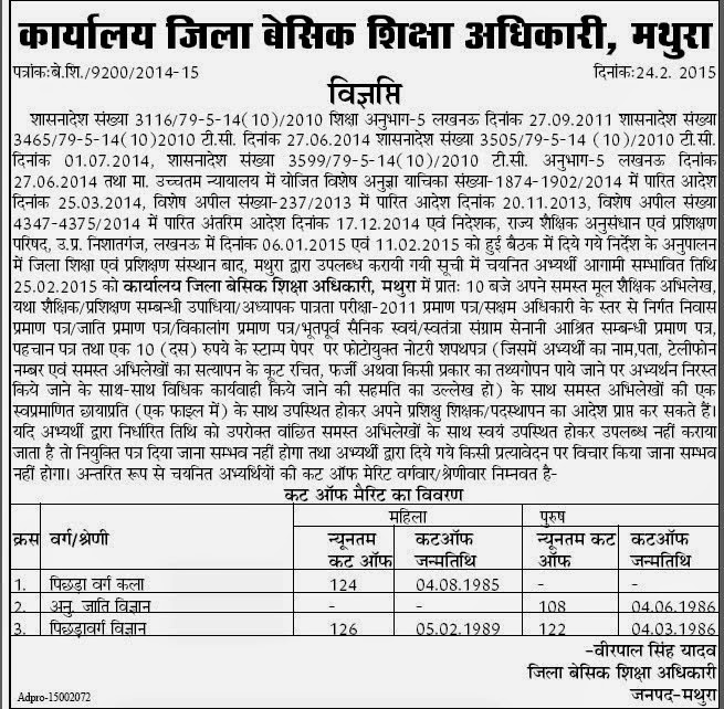 mathura merit list