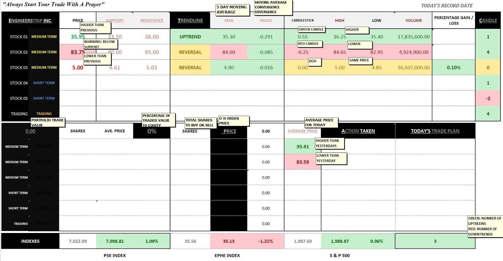 Tag binary option prediction indicator free download