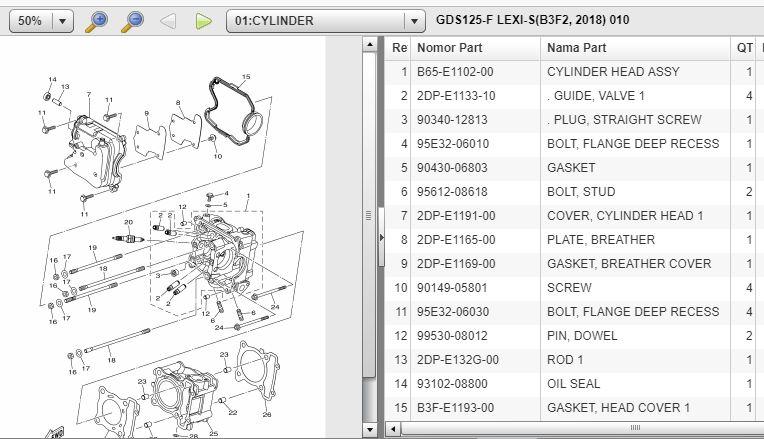 Daftar Harga Sparepart Yamaha Lexi Terbaru