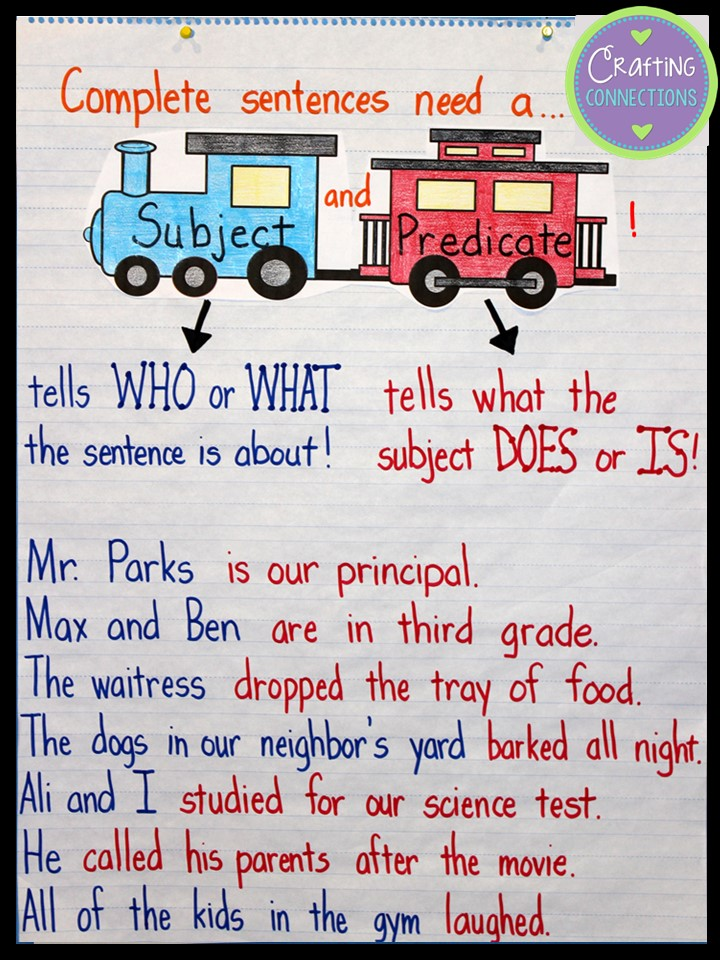 Crafting Connections Subjects Predicates Anchor Chart – Subject and Predicate Worksheets