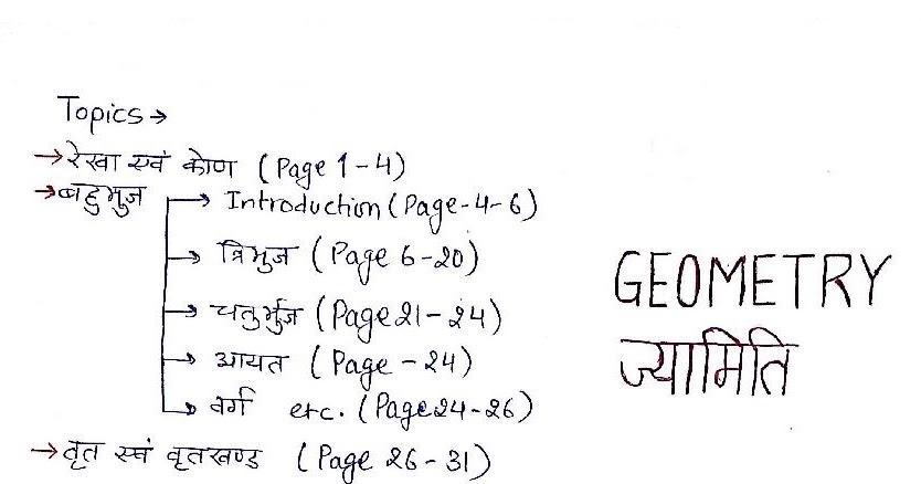 Geometry Handwritten Notes PDF ~ FALTUTEST - IBPS PO, IBPS RRB, IBPS