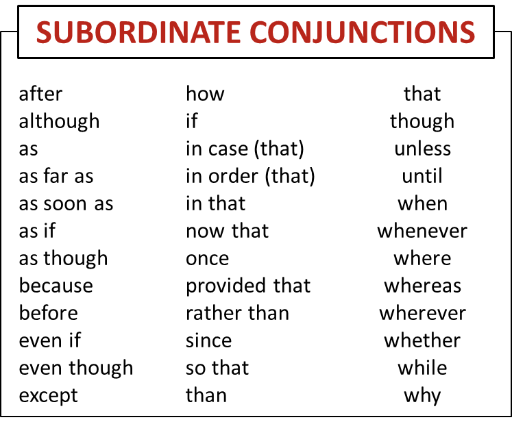 Copy Of Sentence Variety - Lessons - Tes Teach