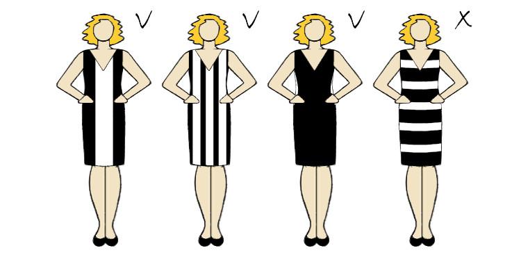 wzór sukienki ukrywający brzuszek i wyszczuplający sylwetkę