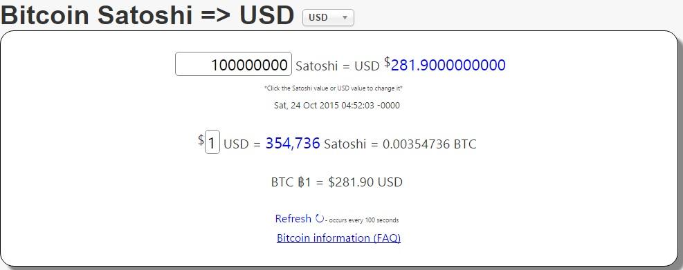 Bitcoin Satoshi Usd
