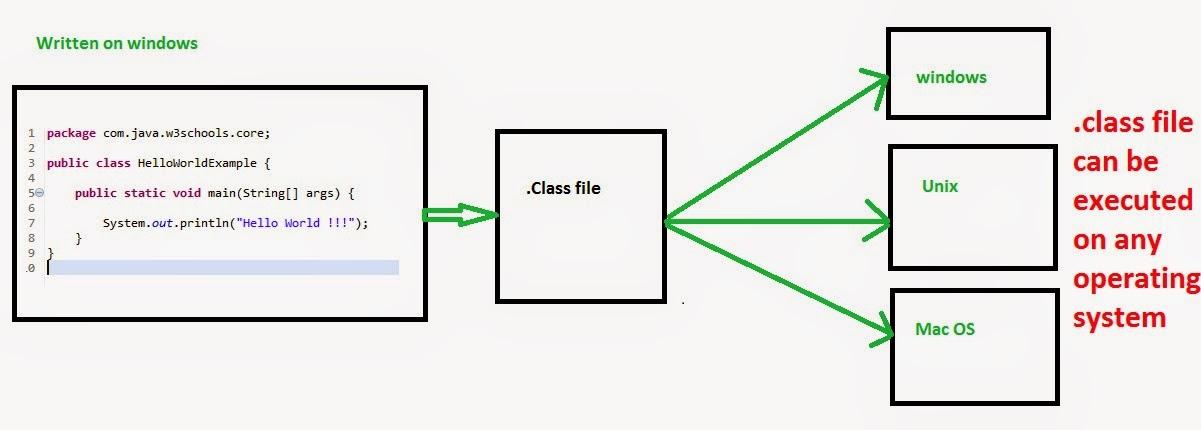 File handling in java w3schools