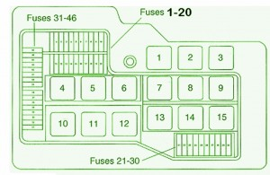 bmw fuse box diagram fuse box bmw 1994 325i diagram porsche 928 fuse panel diagram porsche 928 fuse panel diagram porsche 928 fuse panel diagram porsche 928 fuse panel diagram