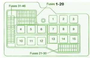1992 bmw 325i fuse panel diagram - box wiring diagram •  box wiring diagram